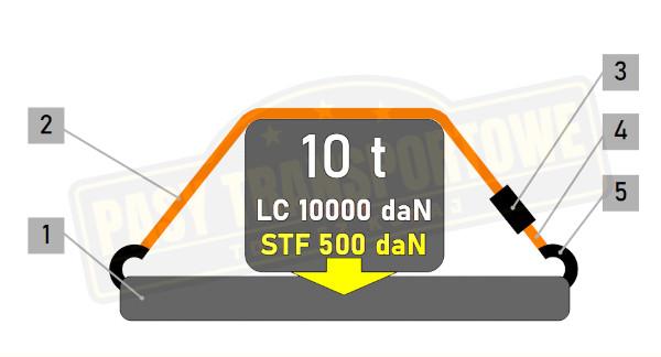 Pasy transportowe 10 ton z napinaczem 500 daN