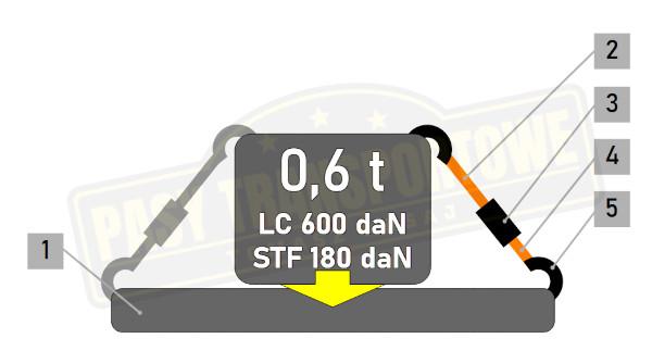 Pas ROLLO samozwijający 0,6 tony z napinaczem - 50 mm
