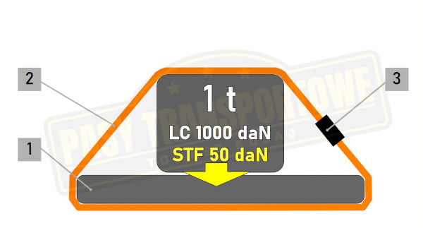 Pas ściągający z napinaczem 1 tona 25mm 50 daN
