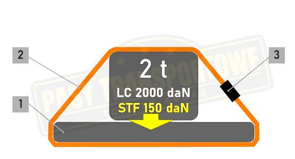Pas ściągający z napinaczem 2 tony 35mm 150 daN